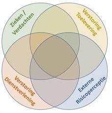 COVID-19 en uw bedrijfscontinuïteit: belangrijke tips voor scenario-denken
